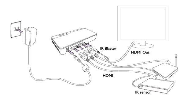 benq wdp01 wireless full hd adapter kit for w1070 w1080st